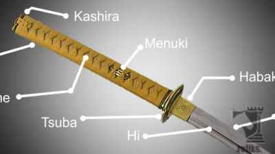 The Menuki - Parts of a Japanese Katana
