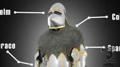 The Medieval Suit of Armour, Glossary and Terms.