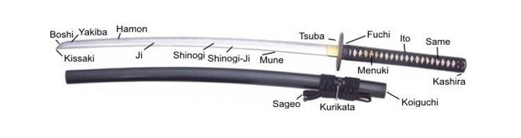 The Samurai Katana