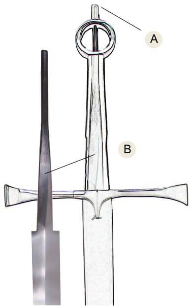 Sword Construction