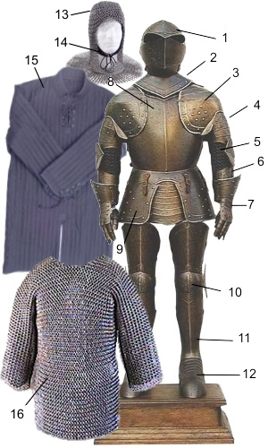 The Medieval Suit Of Armor